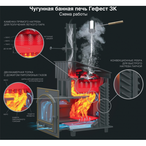 The pig-iron bathing furnace Hephaestus ZK 18 Uragan (P)